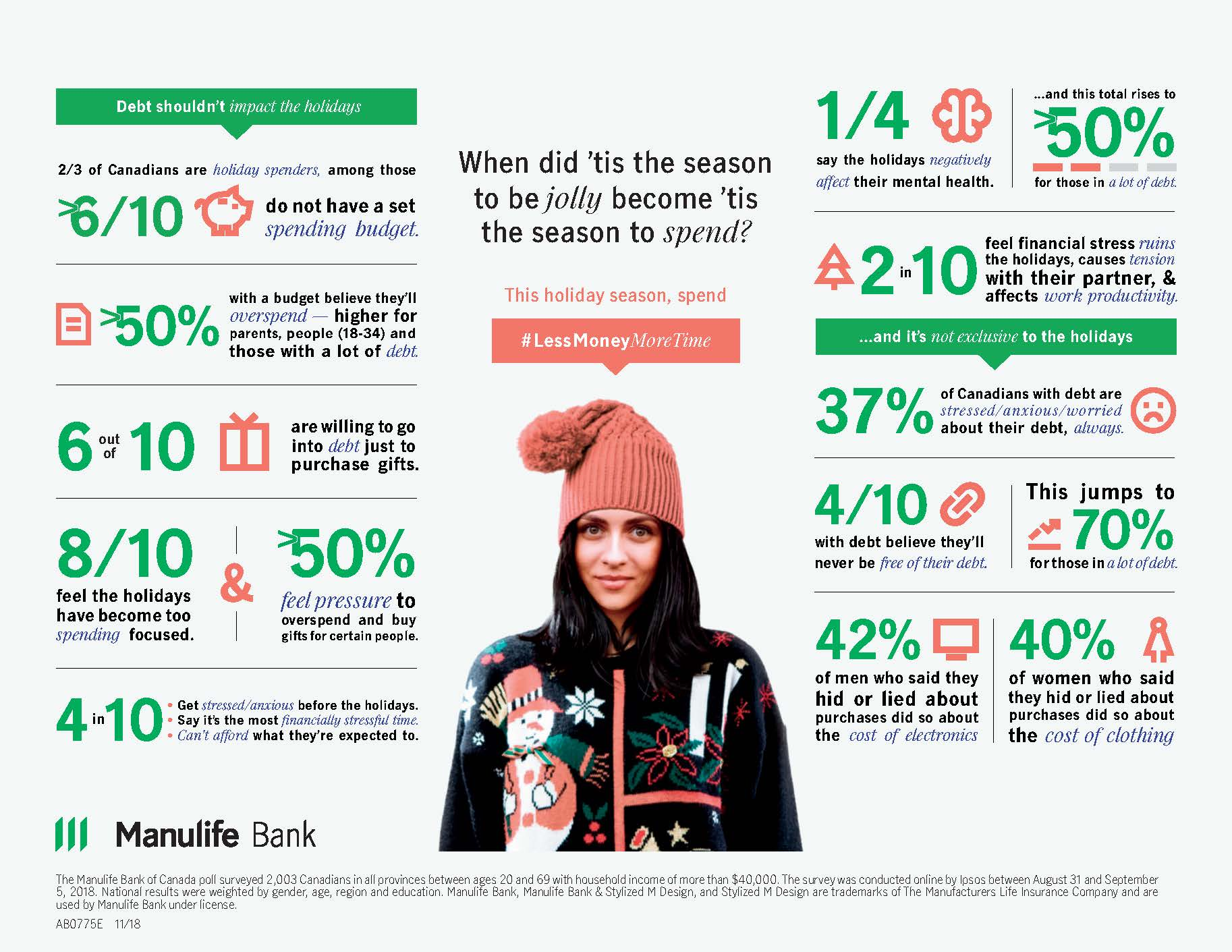 debt survey icono graphic -manulife bank